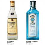 descuento botellas alcohol makro noviembre 2014